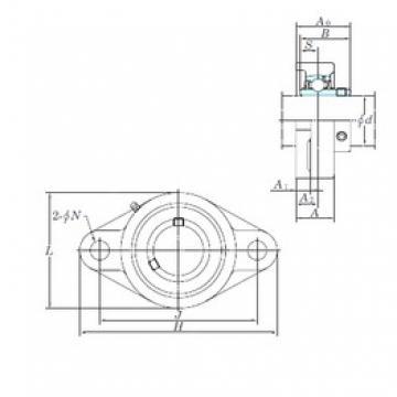 KOYO UCFL215-47E bearing units