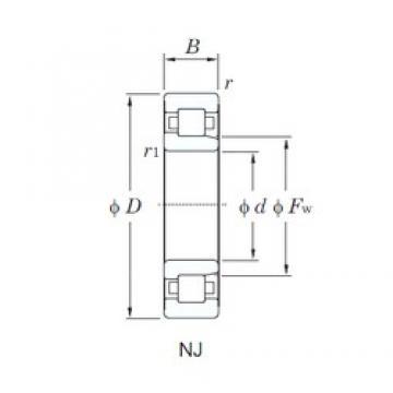 30 mm x 90 mm x 23 mm  30 mm x 90 mm x 23 mm  KOYO NJ406 cylindrical roller bearings