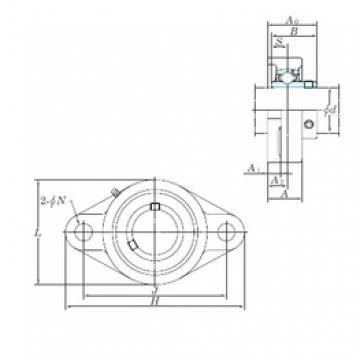KOYO UCFL206-20 bearing units