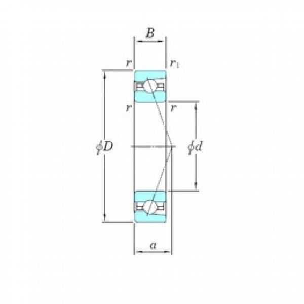 40 mm x 62 mm x 12 mm  40 mm x 62 mm x 12 mm  KOYO HAR908CA angular contact ball bearings #2 image